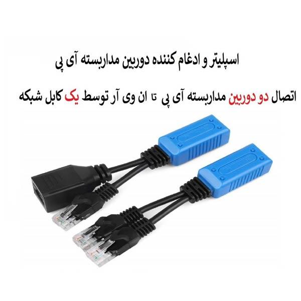 اسپلیتر و ادغام کننده دوربین مداربسته IP