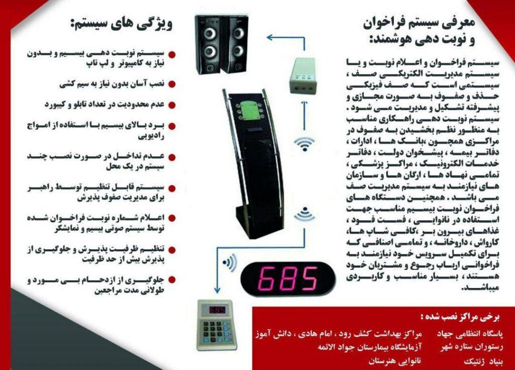دستگاه نوبت دهی بانک ها